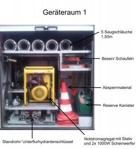 Geräteraum 1