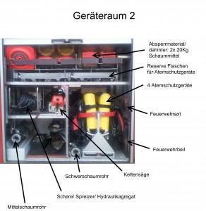 Geräteraum 2