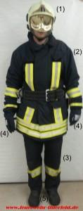 Schutzkleidung 1