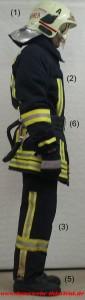Schutzkleidung 2